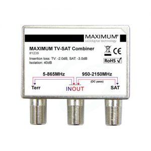 Maximum_combiner